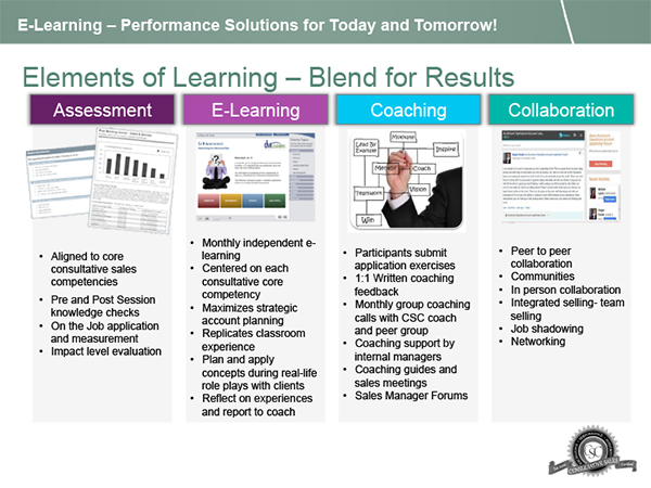 elements-of-learning-blend-for-results